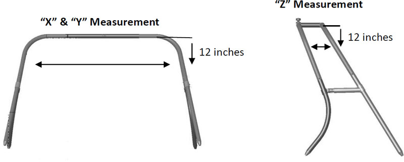 X Y Z measurements